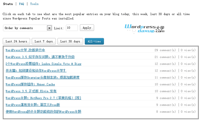 WordPress热门/最受欢迎的文章插件:WordPress Popular Posts