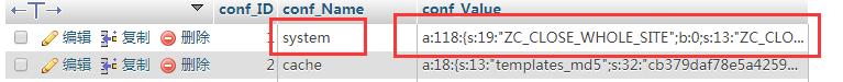 ZBlog固定网站域名导致网站打不开的解决办法  第3张